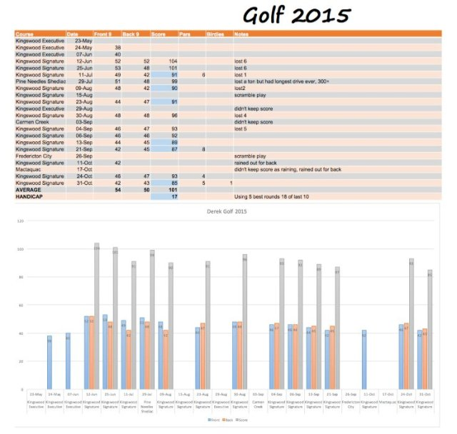 Golf_2015